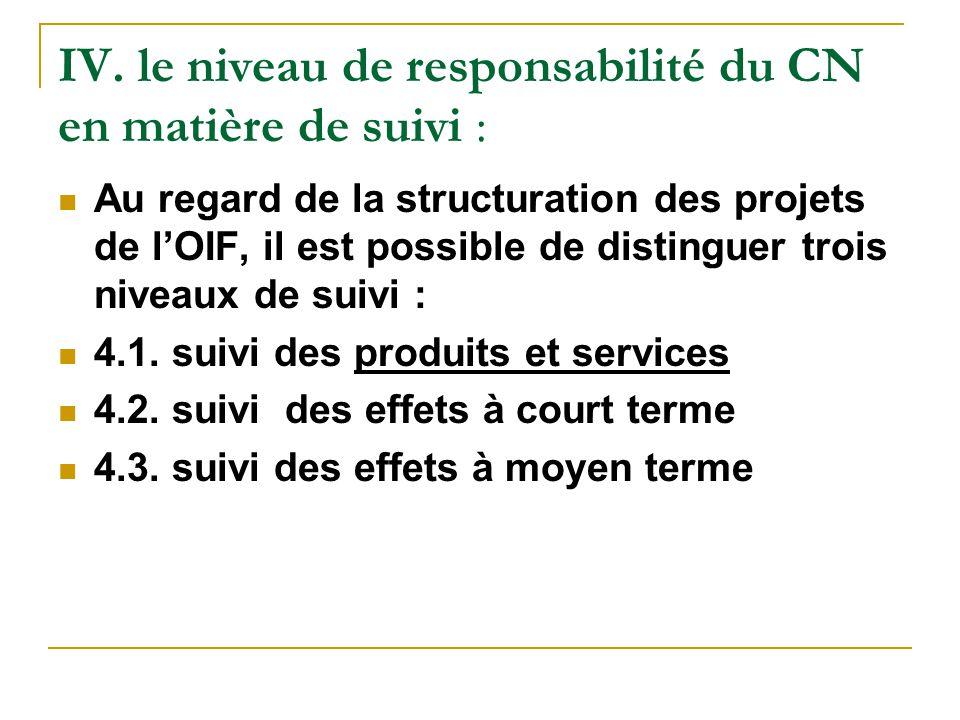 IV. le niveau de responsabilité du CN en matière de suivi : Au regard de la structuration des projets de l'OIF, il est possible de distinguer trois ni