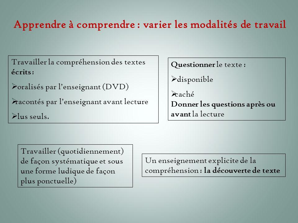 Apprendre à comprendre : varier les modalités de travail Travailler la compréhension des textes écrits :  oralisés par l'enseignant (DVD)  racontés