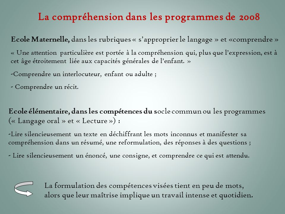 Ecole Maternelle, dans les rubriques « s'approprier le langage » et «comprendre » « Une attention particulière est portée à la compréhension qui, plus