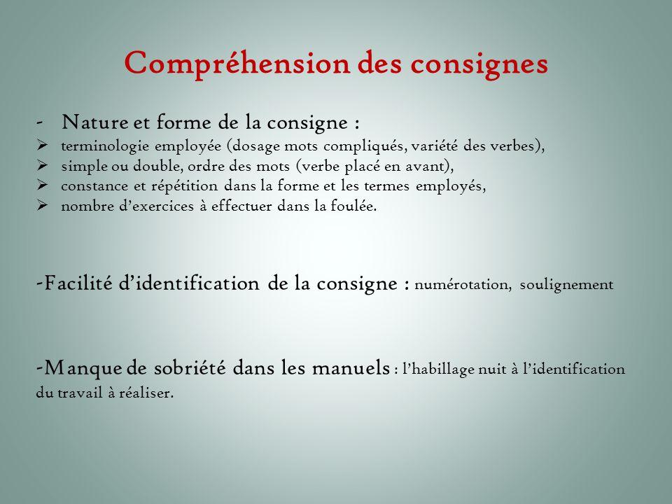 Compréhension des consignes -Nature et forme de la consigne :  terminologie employée (dosage mots compliqués, variété des verbes),  simple ou double