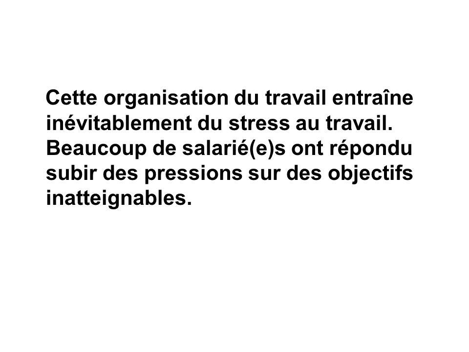 Cette organisation du travail entraîne inévitablement du stress au travail.
