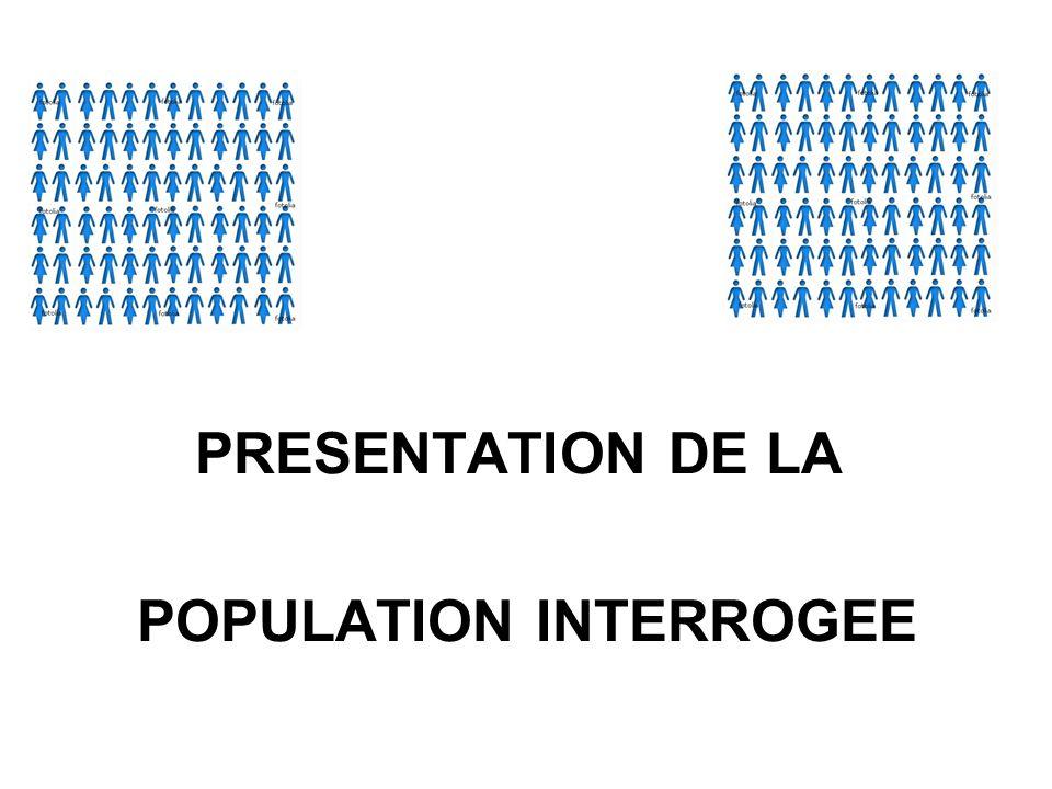 PRESENTATION DE LA POPULATION INTERROGEE
