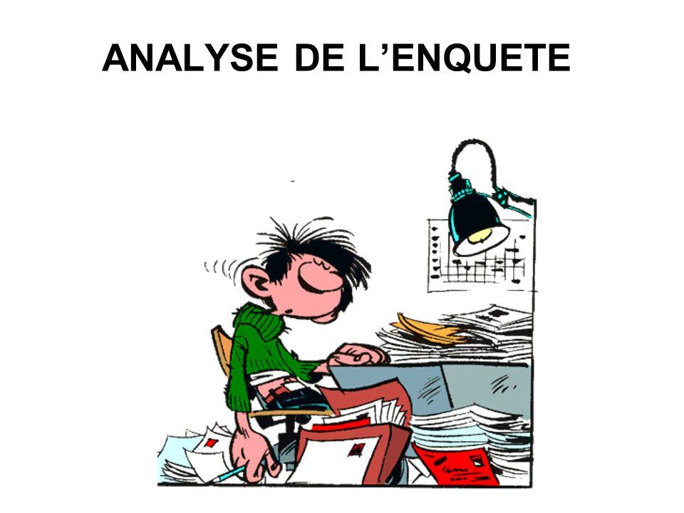 ANALYSE DE L'ENQUETE