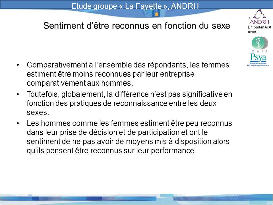 Prévention et gestion des risques psychosociaux Sentiment d'être reconnus en fonction du sexe Comparativement à l'ensemble des répondants, les femmes