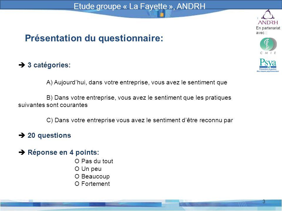 Prévention et gestion des risques psychosociaux 14 Les résultats: A) Aujourd'hui, dans votre entreprise, vous avez le sentiment que : En partenariat avec : Etude groupe « La Fayette », ANDRH