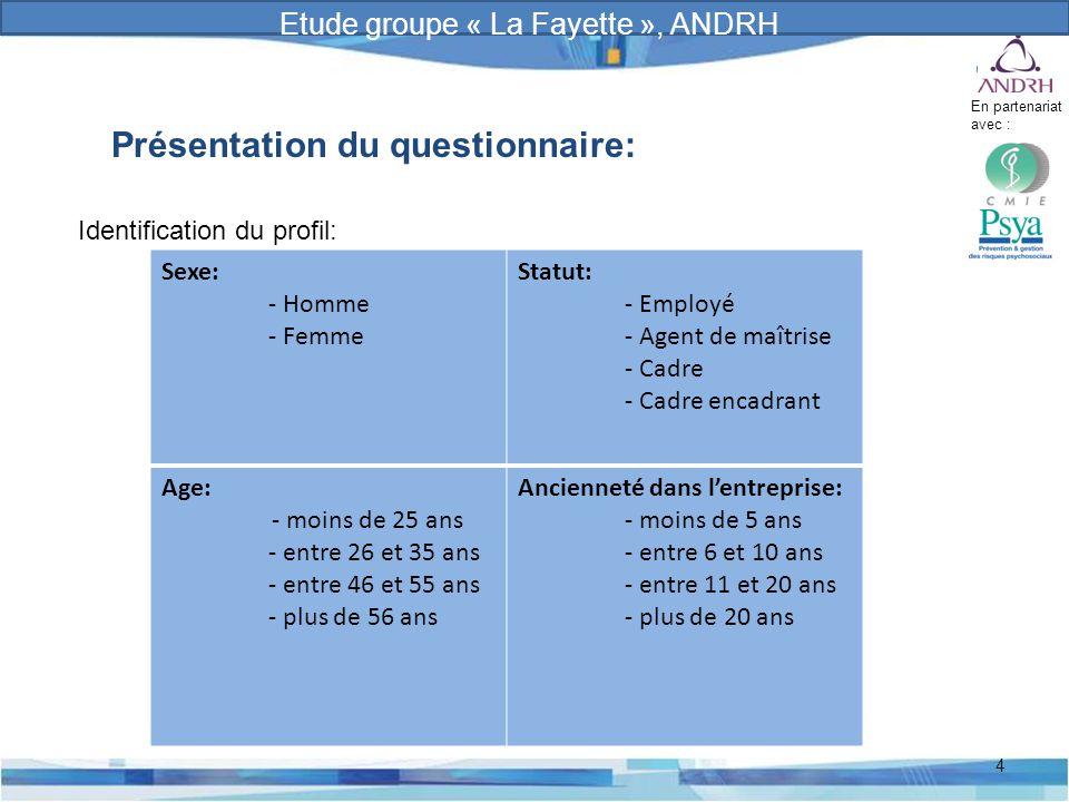 Prévention et gestion des risques psychosociaux 4 Présentation du questionnaire: Identification du profil: Sexe: - Homme - Femme Statut: - Employé - A