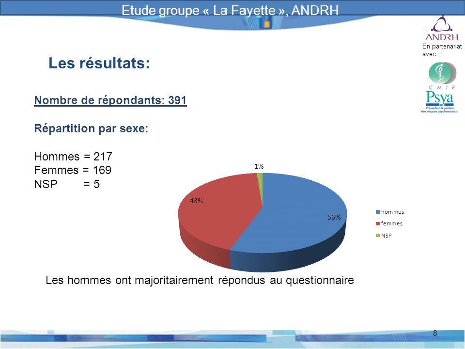 Prévention et gestion des risques psychosociaux 8 Les résultats: Nombre de répondants: 391 Répartition par sexe: Hommes = 217 Femmes = 169 NSP = 5 Les