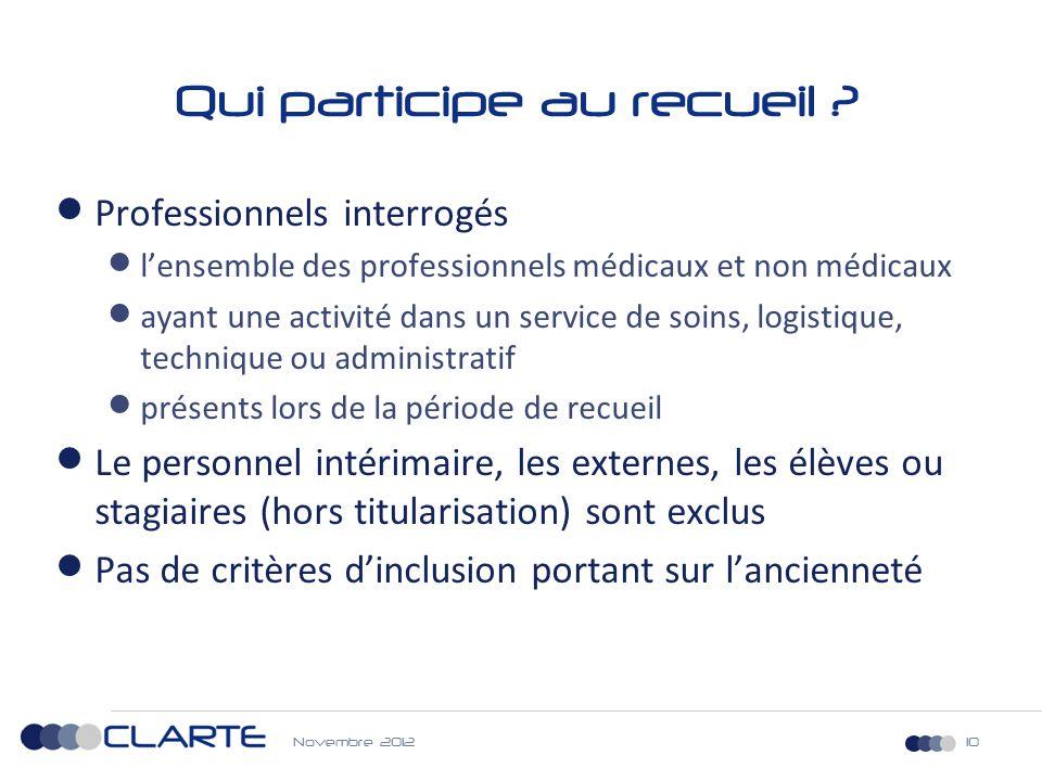 Novembre 201210 Qui participe au recueil ?  Professionnels interrogés  l'ensemble des professionnels médicaux et non médicaux  ayant une activité d
