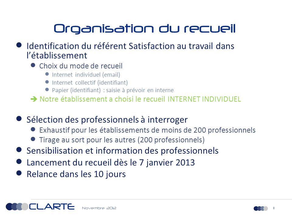 Novembre 201211 Organisation du recueil  Identification du référent Satisfaction au travail dans l'établissement  Choix du mode de recueil  Interne