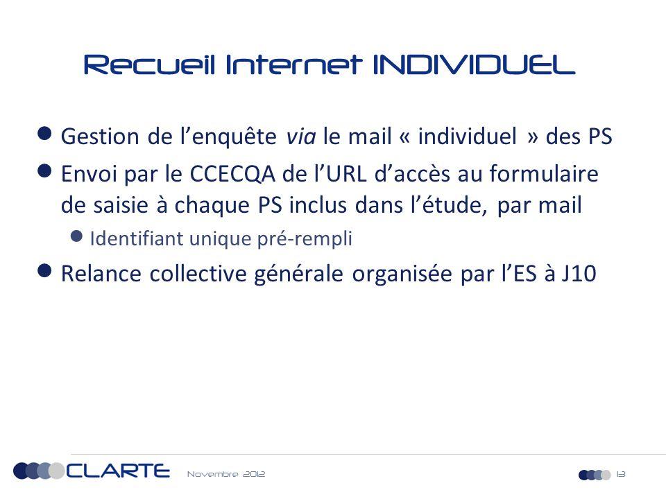 13 Recueil Internet INDIVIDUEL  Gestion de l'enquête via le mail « individuel » des PS  Envoi par le CCECQA de l'URL d'accès au formulaire de saisie