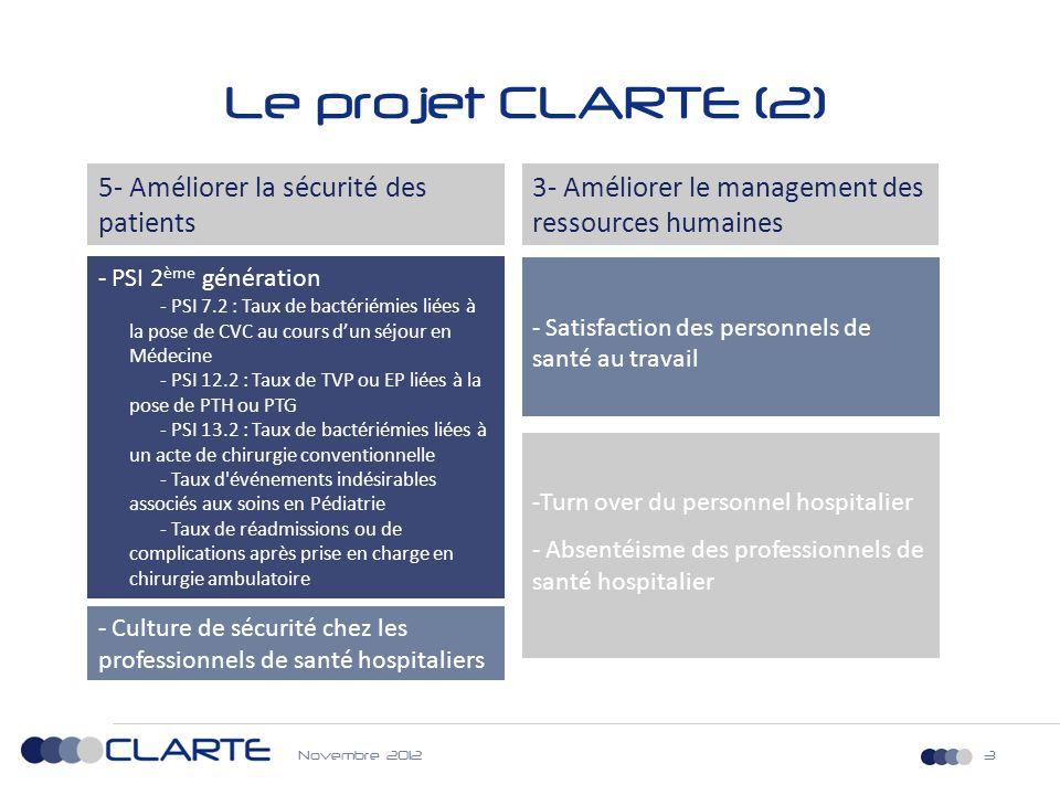 Novembre 20123 Le projet CLARTE (2) 5- Améliorer la sécurité des patients 3- Améliorer le management des ressources humaines - PSI 2 ème génération -