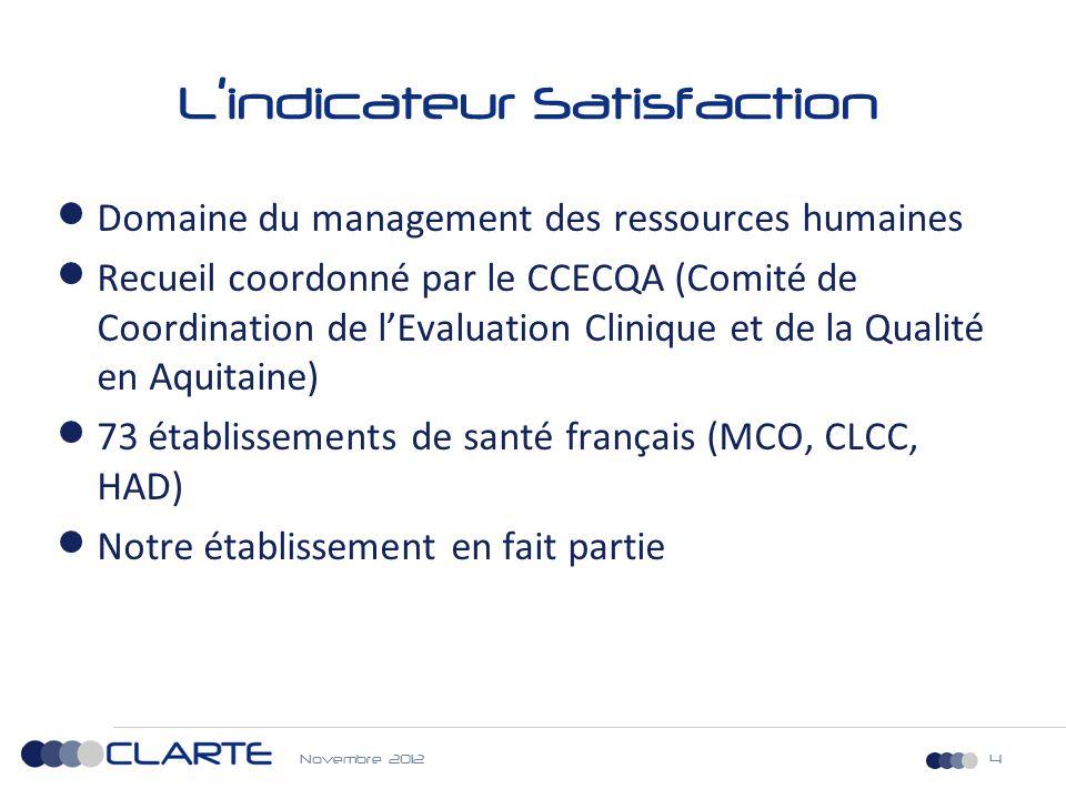 Novembre 20124 L'indicateur Satisfaction  Domaine du management des ressources humaines  Recueil coordonné par le CCECQA (Comité de Coordination de