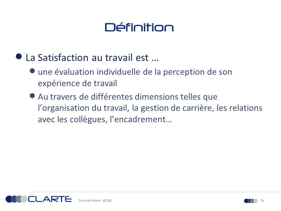 Novembre 20125 Définition  La Satisfaction au travail est …  une évaluation individuelle de la perception de son expérience de travail  Au travers