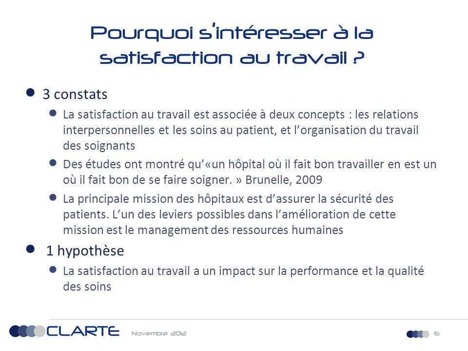 Novembre 20126 Pourquoi s'intéresser à la satisfaction au travail ?  3 constats  La satisfaction au travail est associée à deux concepts : les relat
