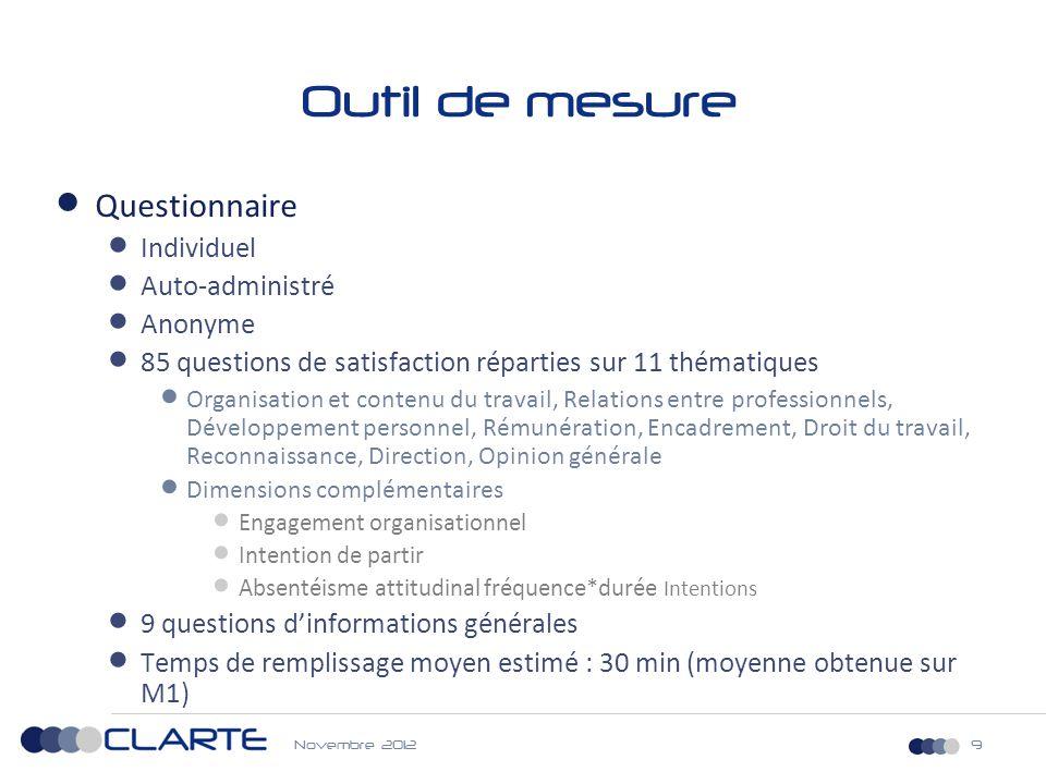 9 Outil de mesure  Questionnaire  Individuel  Auto-administré  Anonyme  85 questions de satisfaction réparties sur 11 thématiques  Organisation