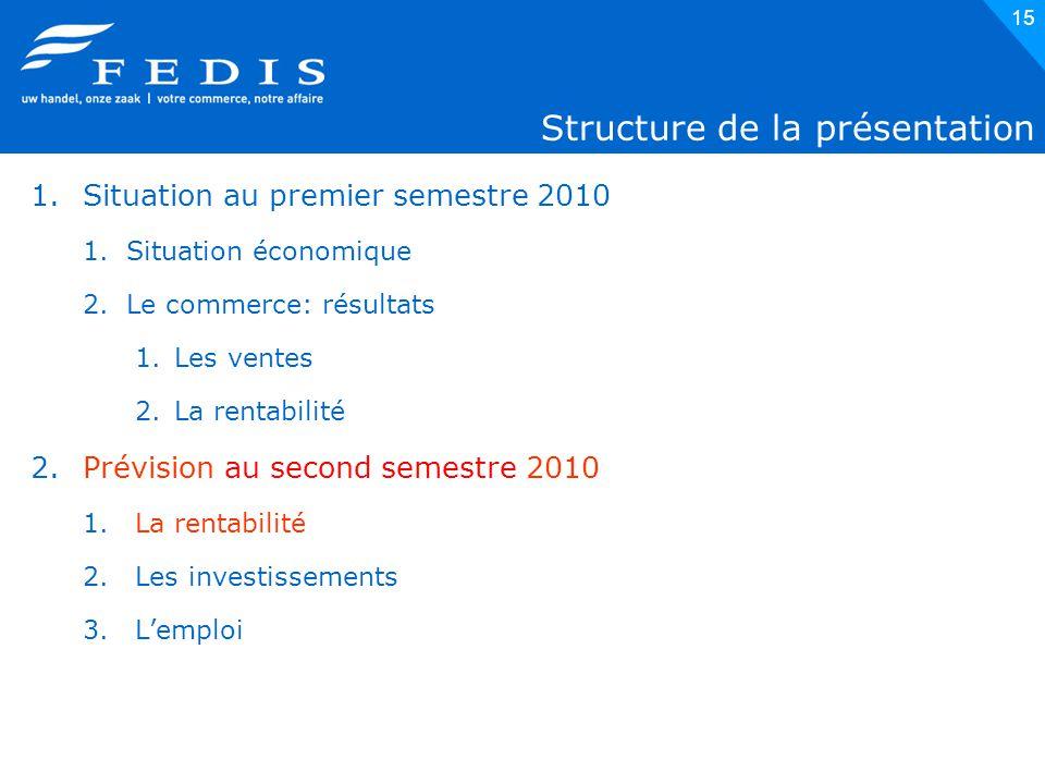 15 Structure de la présentation 1.Situation au premier semestre 2010 1.Situation économique 2.Le commerce: résultats 1.Les ventes 2.La rentabilité 2.Prévision au second semestre 2010 1.La rentabilité 2.