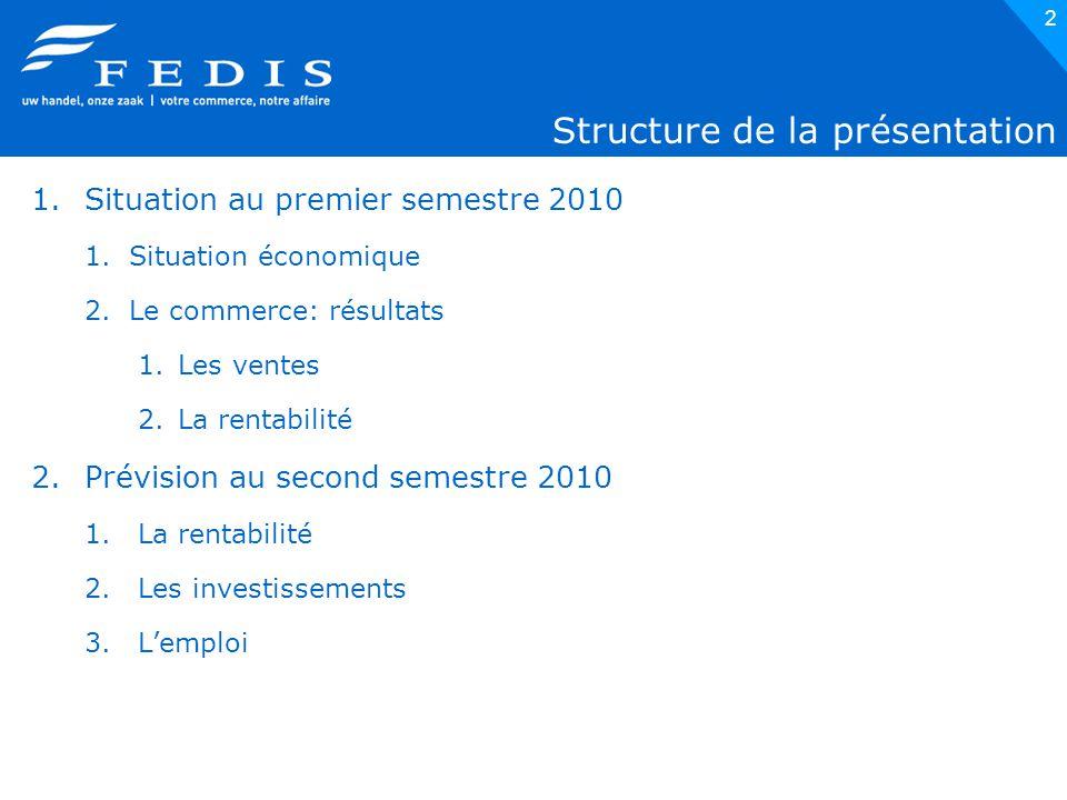 2 Structure de la présentation 1.Situation au premier semestre 2010 1.Situation économique 2.Le commerce: résultats 1.Les ventes 2.La rentabilité 2.Prévision au second semestre 2010 1.La rentabilité 2.
