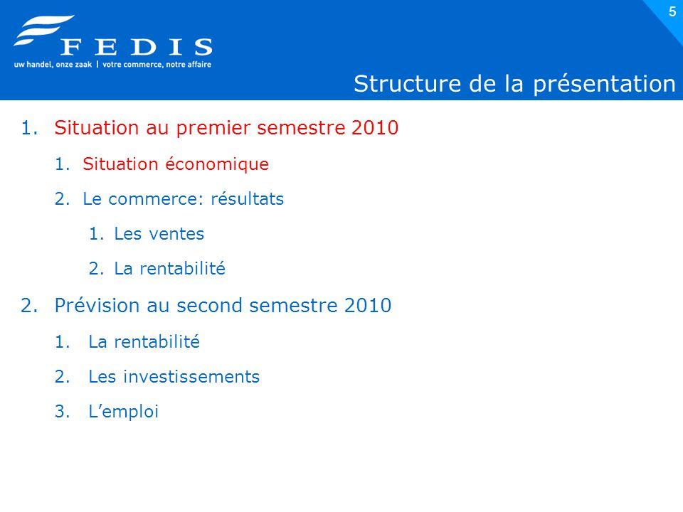 5 Structure de la présentation 1.Situation au premier semestre 2010 1.Situation économique 2.Le commerce: résultats 1.Les ventes 2.La rentabilité 2.Prévision au second semestre 2010 1.La rentabilité 2.