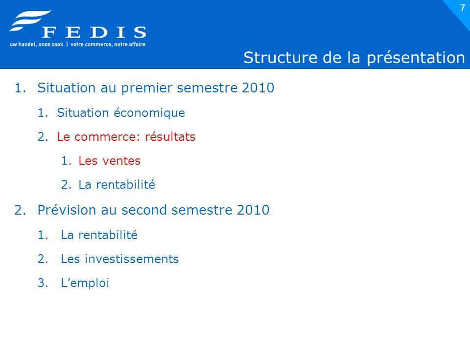 7 Structure de la présentation 1.Situation au premier semestre 2010 1.Situation économique 2.Le commerce: résultats 1.Les ventes 2.La rentabilité 2.Prévision au second semestre 2010 1.La rentabilité 2.