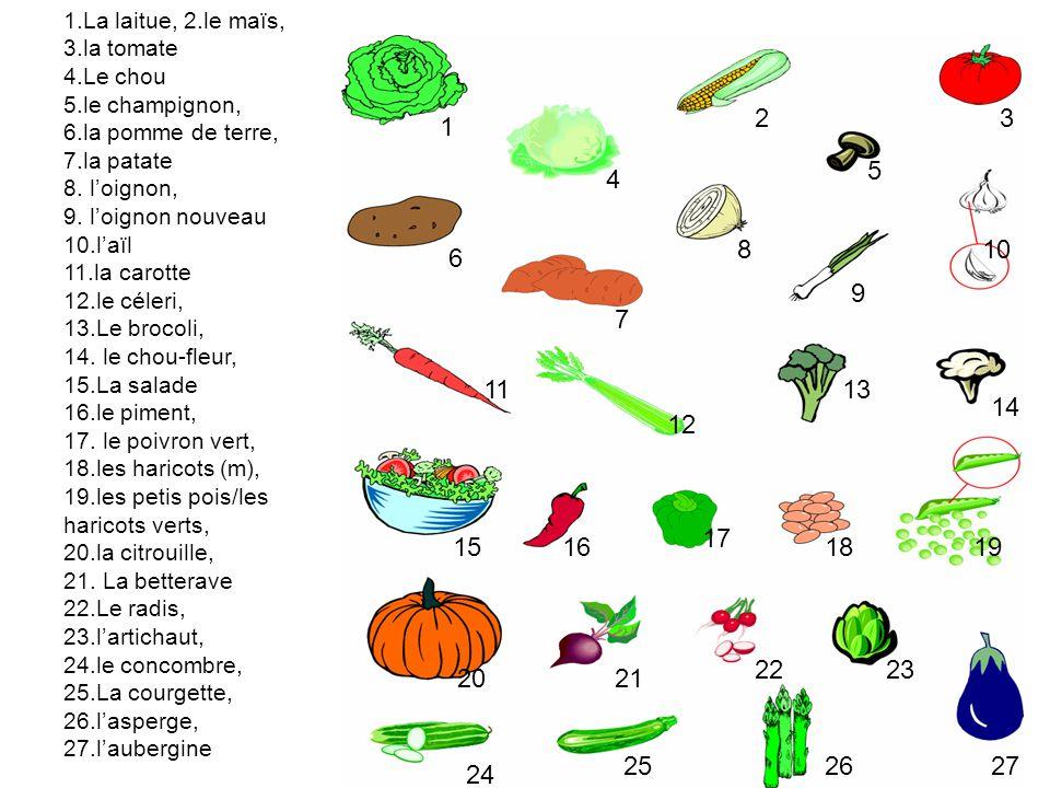 les légumes m. 1.La laitue, 2.le maïs, 3.la tomate 4.Le chou 5.le champignon, 6.la pomme de terre, 7.la patate 8. l'oignon, 9. l'oignon nouveau 10.l'a