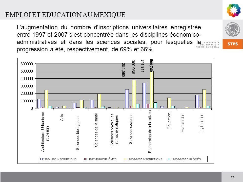 12 L'augmentation du nombre d'inscriptions universitaires enregistrée entre 1997 et 2007 s'est concentrée dans les disciplines économico- administrati