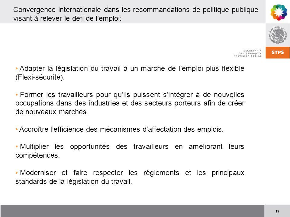19 Adapter la législation du travail à un marché de l'emploi plus flexible (Flexi-sécurité). Former les travailleurs pour qu'ils puissent s'intégrer à