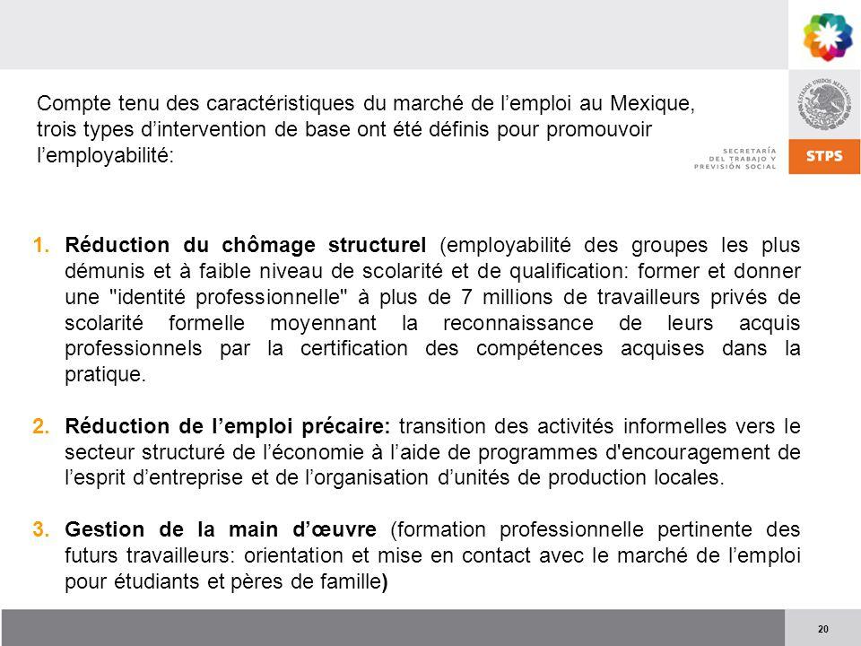 20 1.Réduction du chômage structurel (employabilité des groupes les plus démunis et à faible niveau de scolarité et de qualification: former et donner