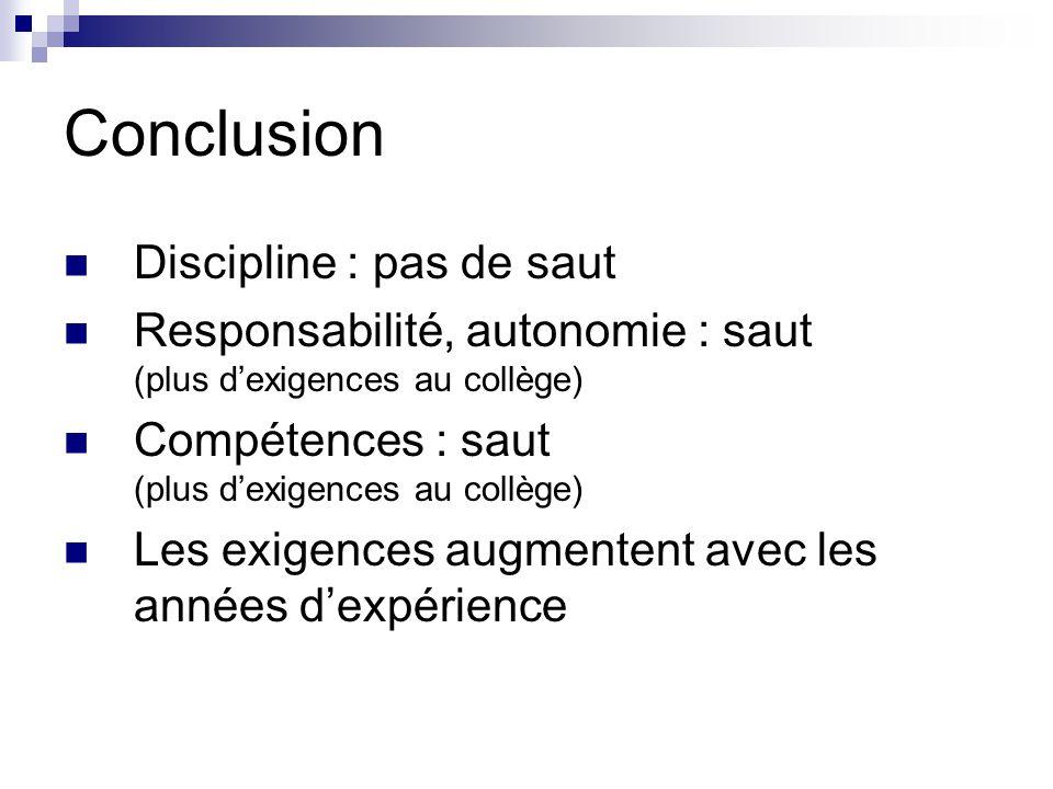 Conclusion Discipline : pas de saut Responsabilité, autonomie : saut (plus d'exigences au collège) Compétences : saut (plus d'exigences au collège) Les exigences augmentent avec les années d'expérience