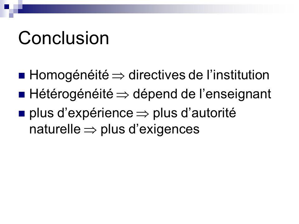 Conclusion Homogénéité  directives de l'institution Hétérogénéité  dépend de l'enseignant plus d'expérience  plus d'autorité naturelle  plus d'exigences