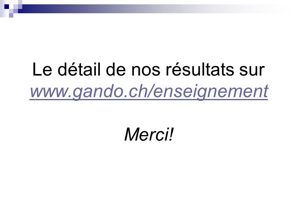 Le détail de nos résultats sur www.gando.ch/enseignement Merci! www.gando.ch/enseignement