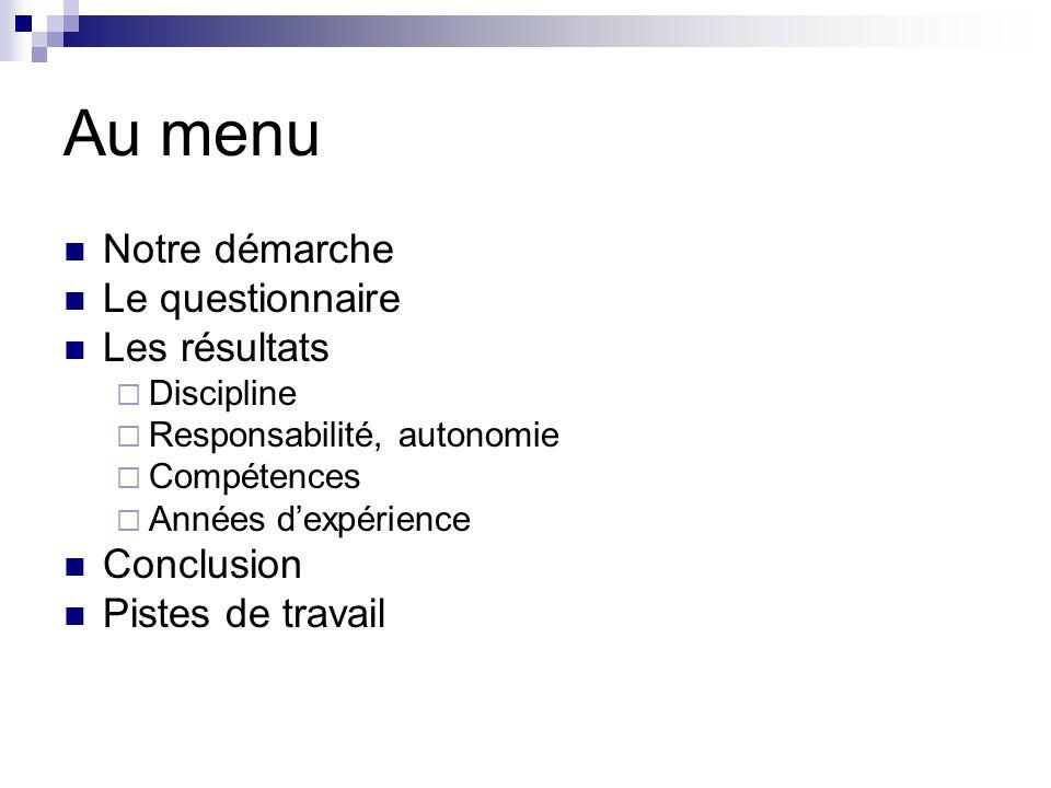 Au menu Notre démarche Le questionnaire Les résultats  Discipline  Responsabilité, autonomie  Compétences  Années d'expérience Conclusion Pistes de travail