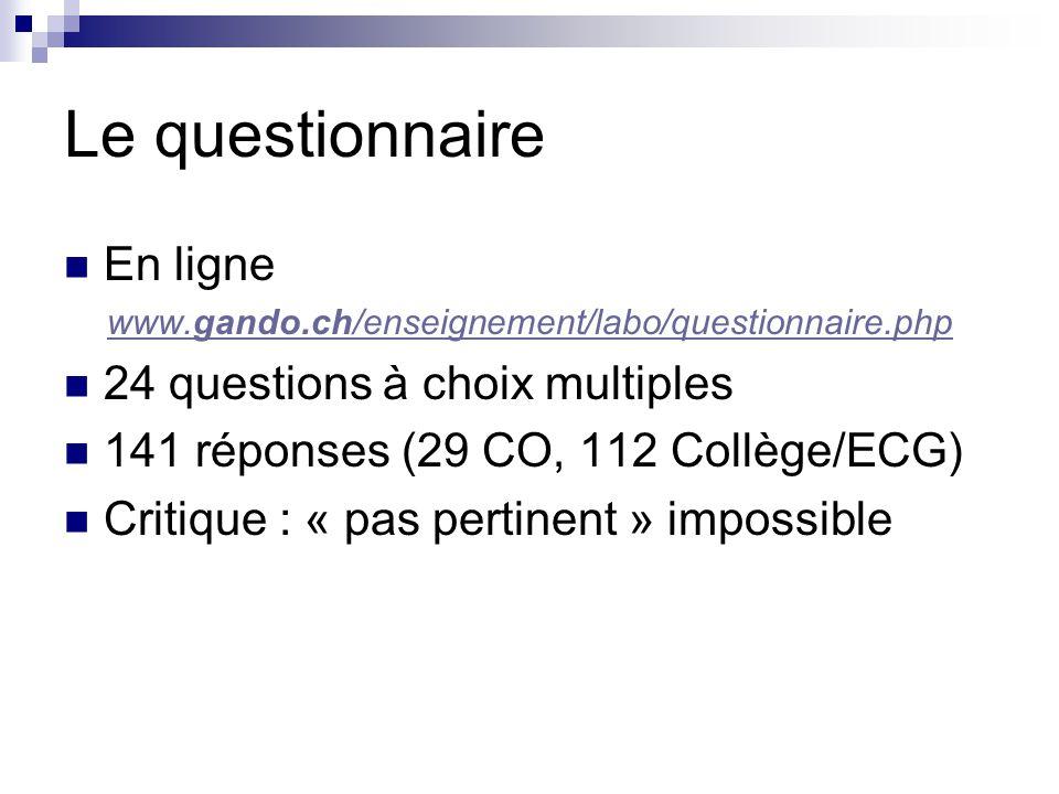 Le questionnaire En ligne www.gando.ch/enseignement/labo/questionnaire.php 24 questions à choix multiples 141 réponses (29 CO, 112 Collège/ECG) Critique : « pas pertinent » impossible