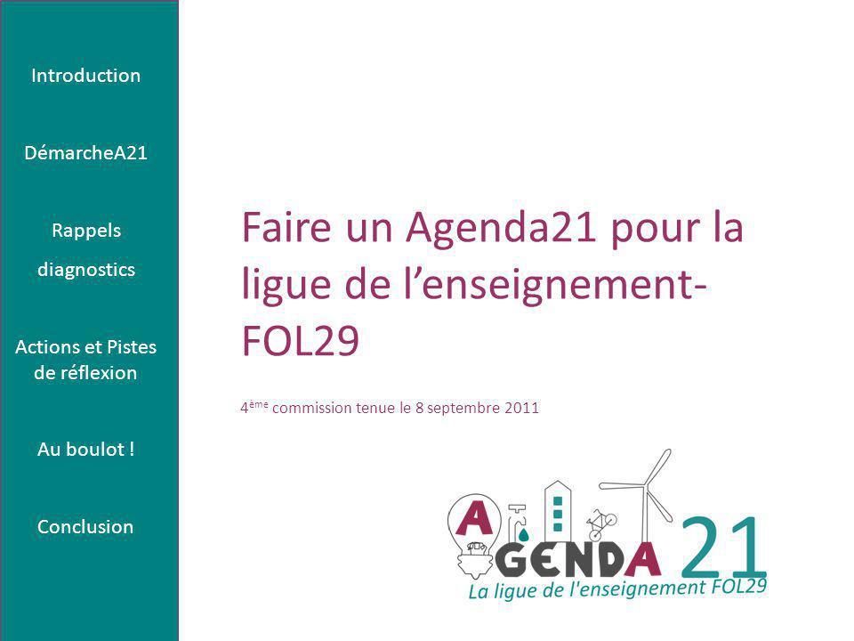 Introduction DémarcheA21 Rappels diagnostics Actions et Pistes de réflexion Au boulot ! Conclusion