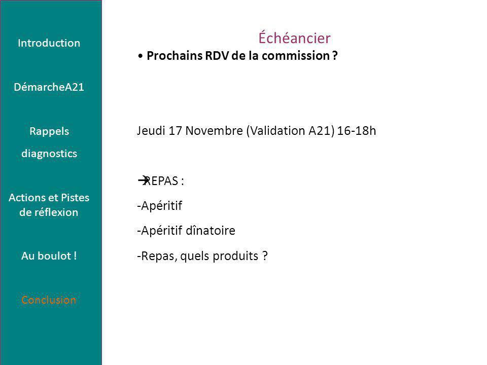 Échéancier Prochains RDV de la commission .