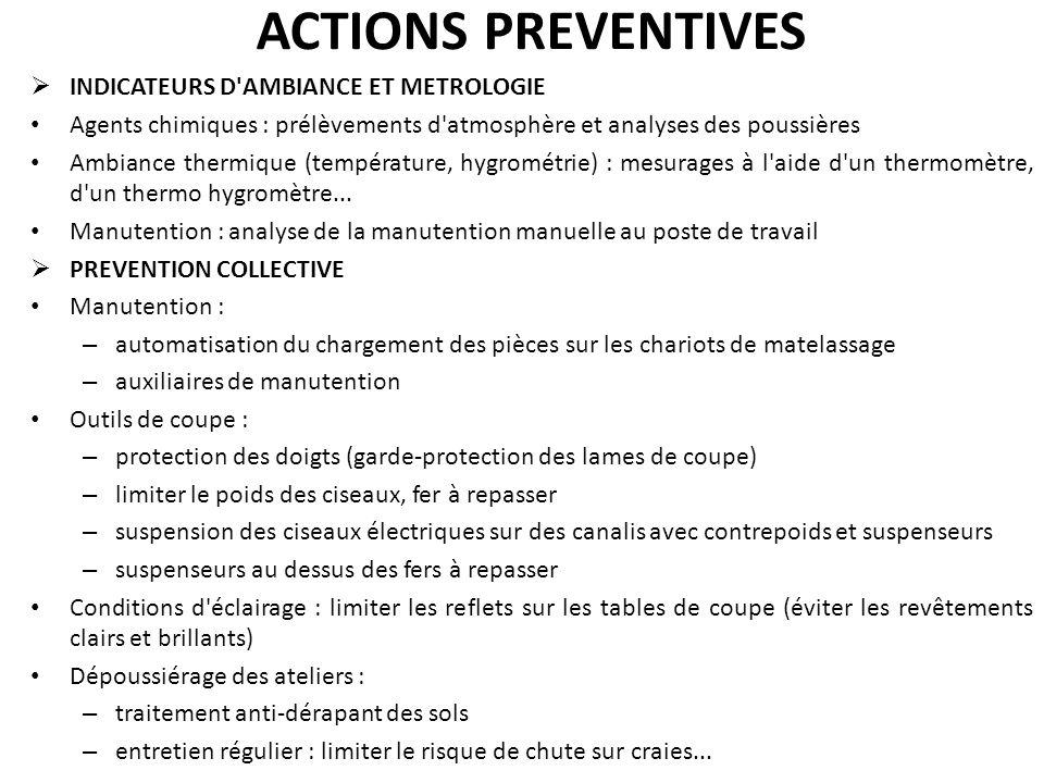 ACTIONS PREVENTIVES  INDICATEURS D'AMBIANCE ET METROLOGIE Agents chimiques : prélèvements d'atmosphère et analyses des poussières Ambiance thermique