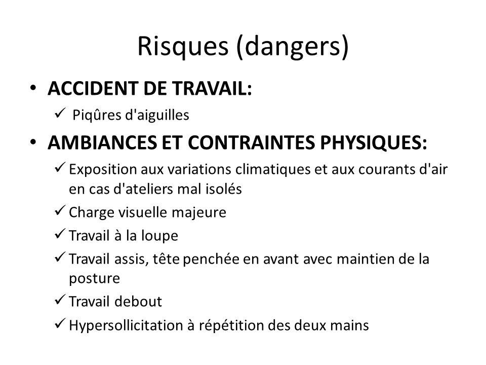 Risques (dangers) ACCIDENT DE TRAVAIL: Piqûres d'aiguilles AMBIANCES ET CONTRAINTES PHYSIQUES: Exposition aux variations climatiques et aux courants d