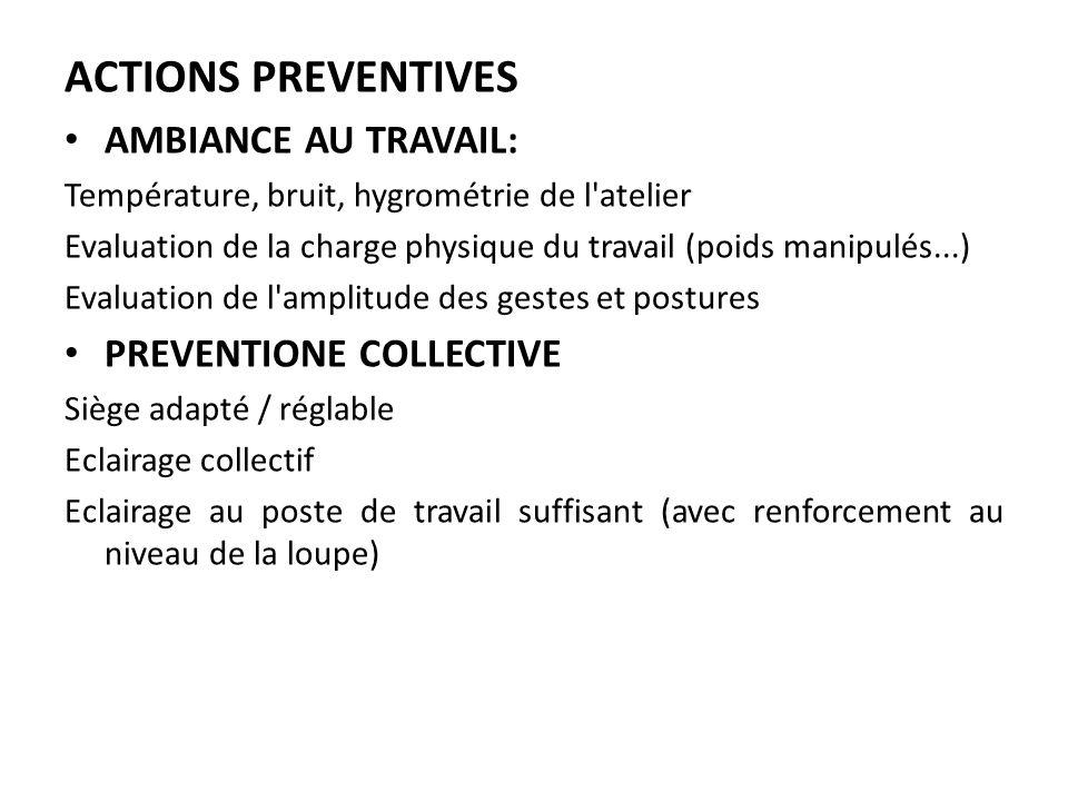 ACTIONS PREVENTIVES AMBIANCE AU TRAVAIL: Température, bruit, hygrométrie de l'atelier Evaluation de la charge physique du travail (poids manipulés...)