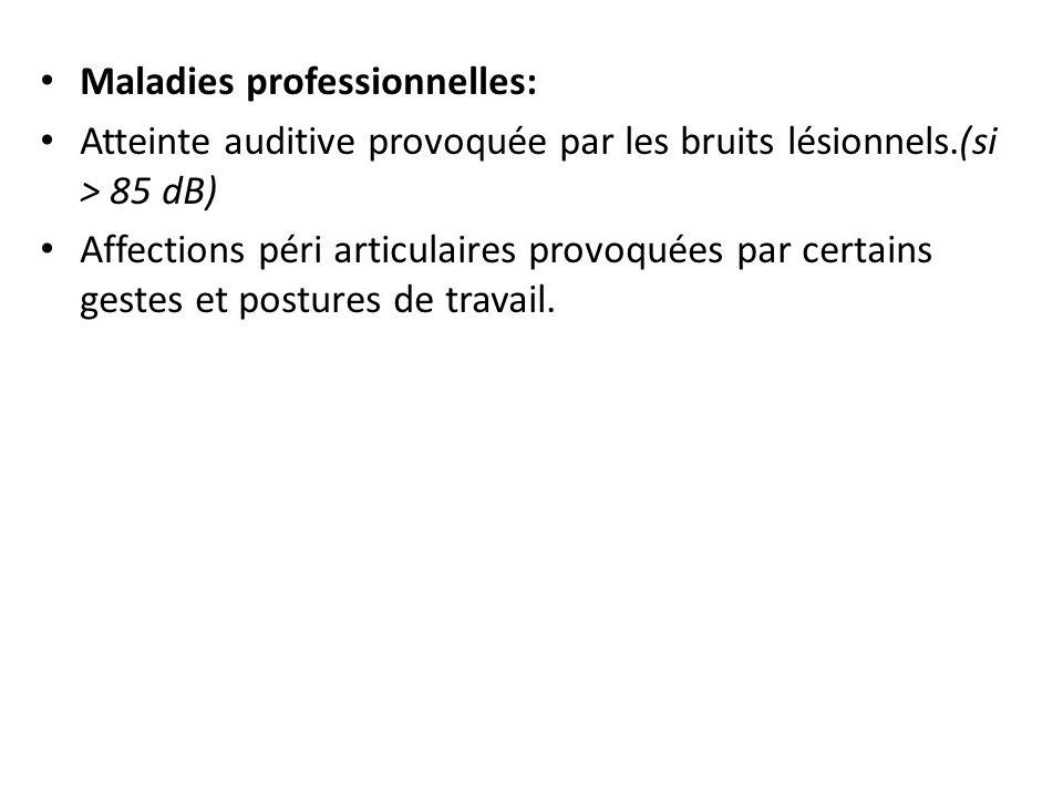Maladies professionnelles: Atteinte auditive provoquée par les bruits lésionnels.(si > 85 dB) Affections péri articulaires provoquées par certains ges