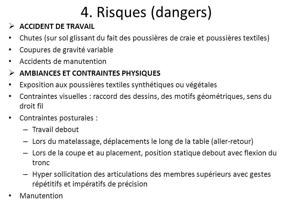 4. Risques (dangers)  ACCIDENT DE TRAVAIL Chutes (sur sol glissant du fait des poussières de craie et poussières textiles) Coupures de gravité variab