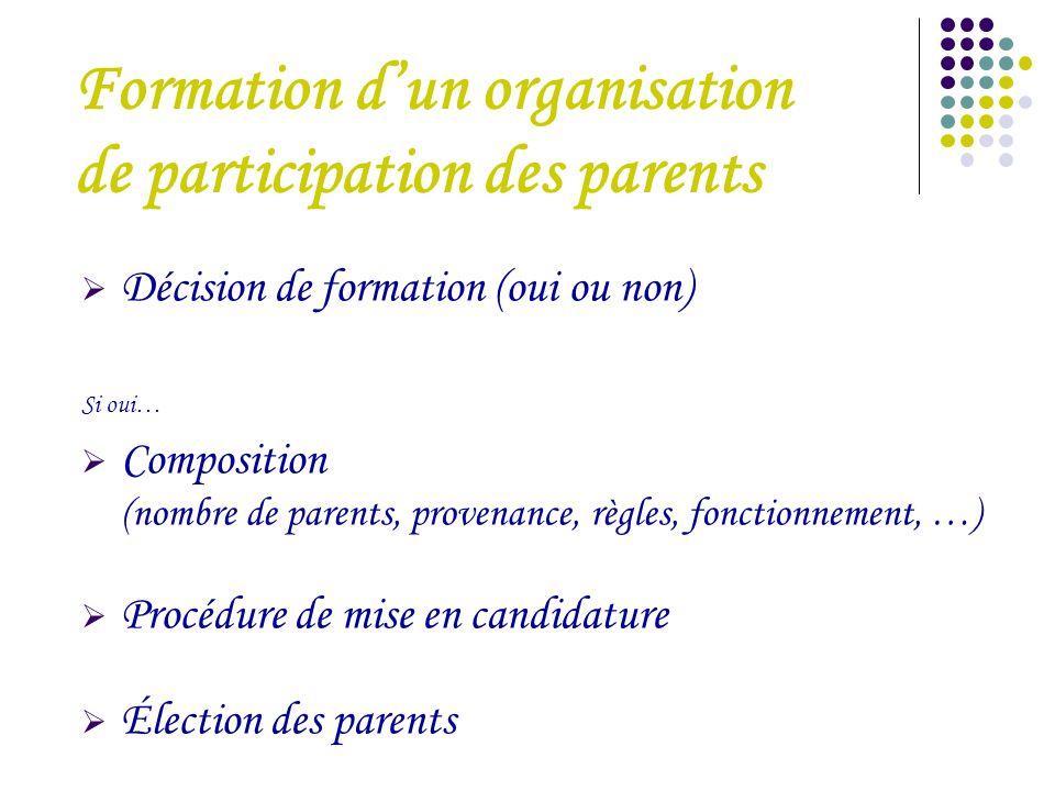  Décision de formation (oui ou non) Si oui…  Composition (nombre de parents, provenance, règles, fonctionnement, …)  Procédure de mise en candidatu