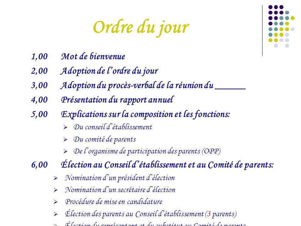 Ordre du jour 1,00Mot de bienvenue 2,00Adoption de l'ordre du jour 3,00Adoption du procès-verbal de la réunion du ______ 4,00Présentation du rapport a