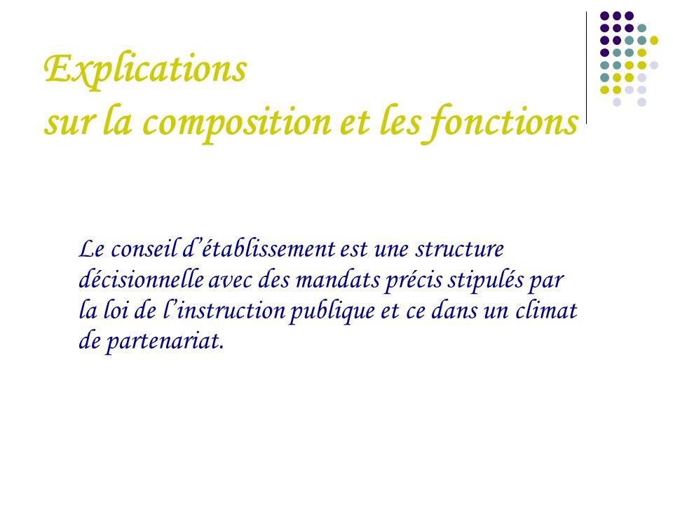Le conseil d'établissement est une structure décisionnelle avec des mandats précis stipulés par la loi de l'instruction publique et ce dans un climat