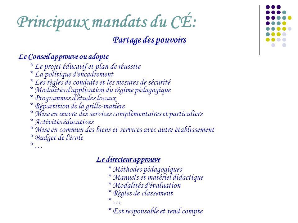 Principaux mandats du CÉ: Partage des pouvoirs Le Conseil approuve ou adopte * Le projet éducatif et plan de réussite * La politique d'encadrement * L