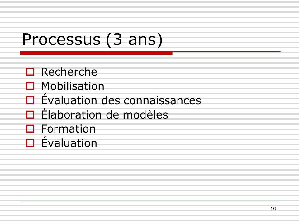 10 Processus (3 ans)  Recherche  Mobilisation  Évaluation des connaissances  Élaboration de modèles  Formation  Évaluation