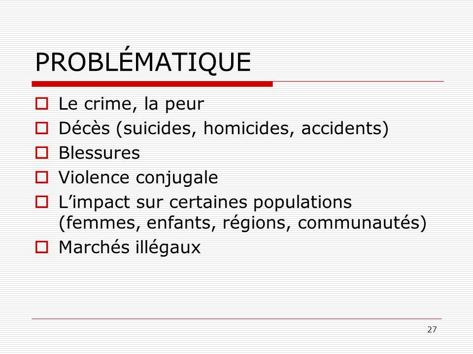 27 PROBLÉMATIQUE  Le crime, la peur  Décès (suicides, homicides, accidents)  Blessures  Violence conjugale  L'impact sur certaines populations (f