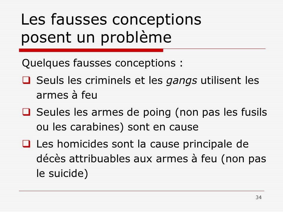 34 Les fausses conceptions posent un problème Quelques fausses conceptions :  Seuls les criminels et les gangs utilisent les armes à feu  Seules les