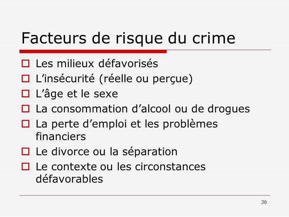 36 Facteurs de risque du crime  Les milieux défavorisés  L'insécurité (réelle ou perçue)  L'âge et le sexe  La consommation d'alcool ou de drogues