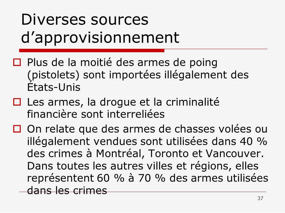 37 Diverses sources d'approvisionnement  Plus de la moitié des armes de poing (pistolets) sont importées illégalement des États-Unis  Les armes, la