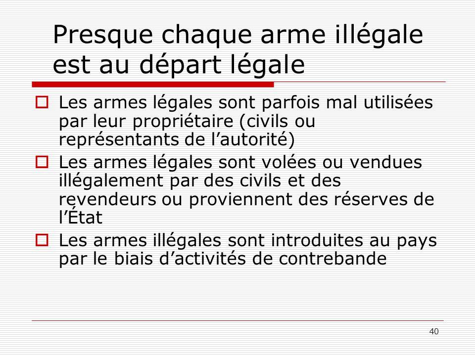 40 Presque chaque arme illégale est au départ légale  Les armes légales sont parfois mal utilisées par leur propriétaire (civils ou représentants de