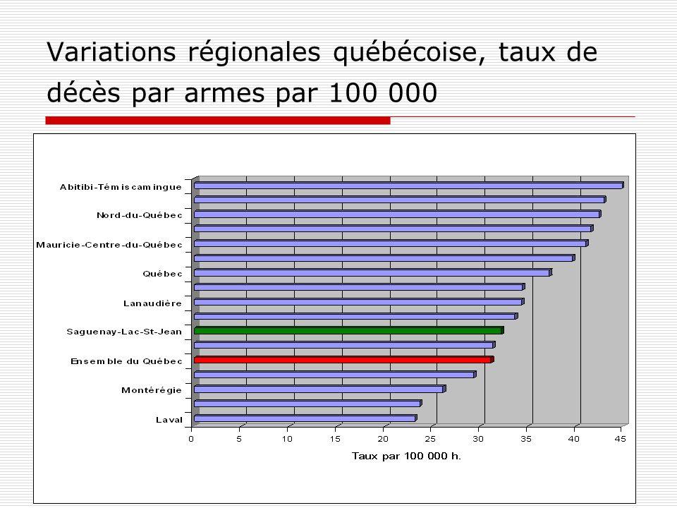 44 Variations régionales québécoise, taux de décès par armes par 100 000